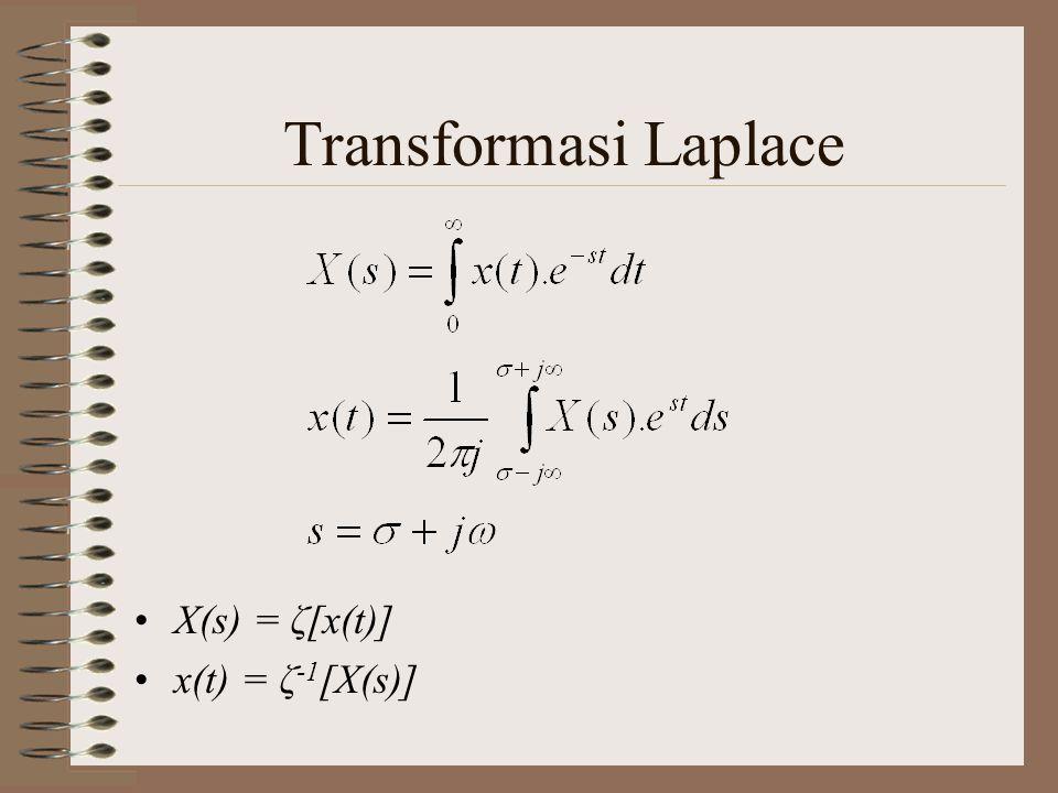 Transformasi Laplace X(s) = ζ[x(t)] x(t) = ζ-1[X(s)]